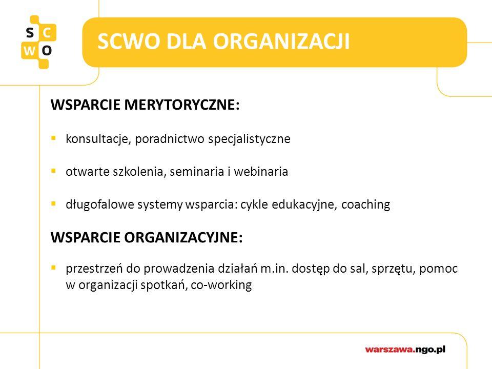 SCWO DLA ORGANIZACJI Potrzebujesz przestrzeni do pracy lub na szkolenie.