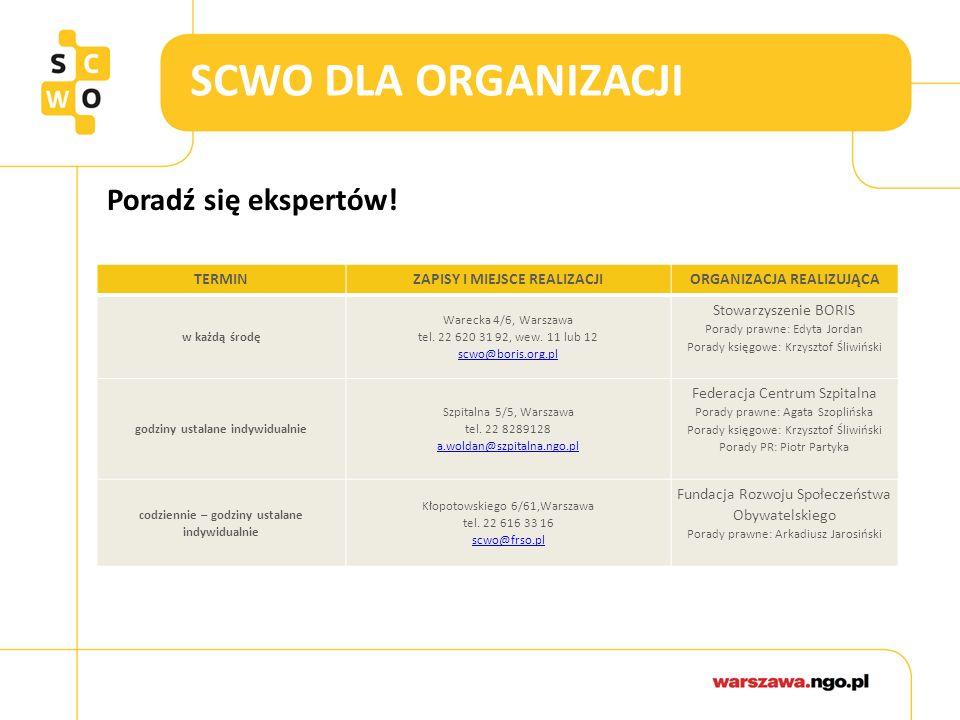 REALIZATORZY SCWO SCWO zarządzane jest przez Stowarzyszenie BORIS, boris.org.plboris.org.pl Realizatorzy: Federacja Centrum Szpitalna, szpitalna.ngo.plszpitalna.ngo.pl Federacja MAZOWIA, mazowia.org.plmazowia.org.pl Fundacja Rozwoju Społeczeństwa Obywatelskiego, frso.plfrso.pl Stowarzyszenie Klon/Jawor, warszawa.ngo.pl Informacji o systemie wsparcia SCWO udzielają: Joanna Krasnodębska (joannak@boris.org.pl) tel.