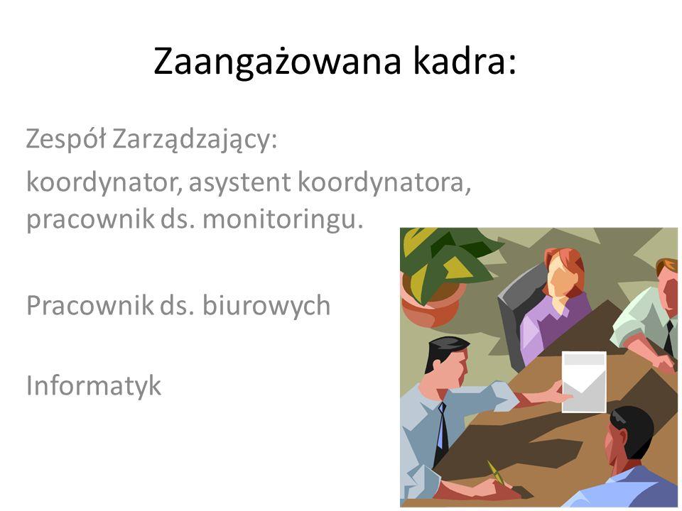 Zaangażowana kadra: Zespół Zarządzający: koordynator, asystent koordynatora, pracownik ds.