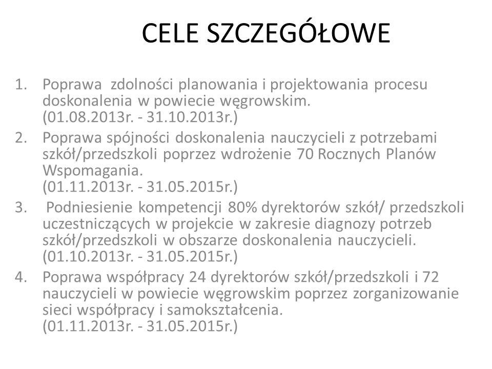 CELE SZCZEGÓŁOWE 1.Poprawa zdolności planowania i projektowania procesu doskonalenia w powiecie węgrowskim.