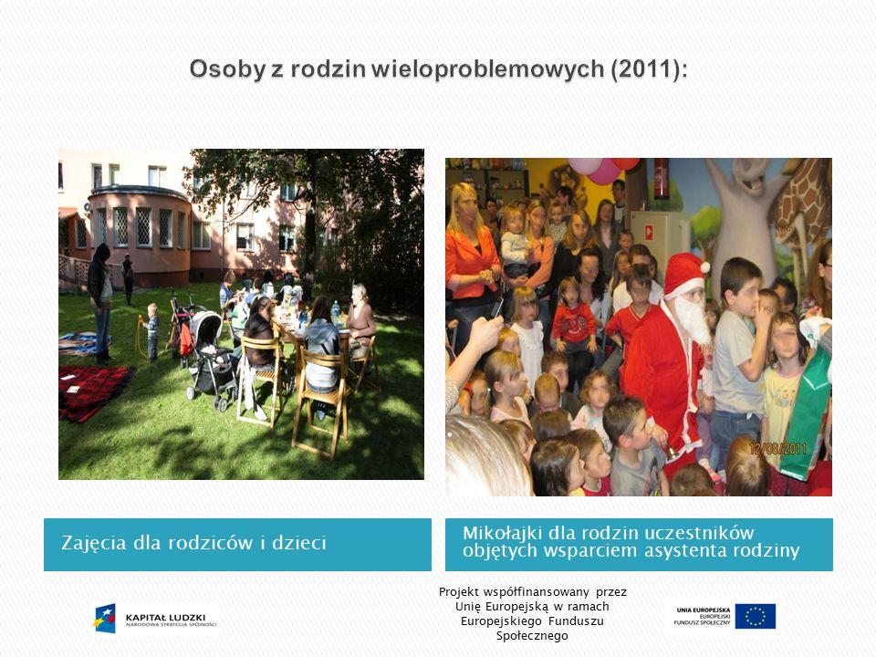 Zajęcia dla rodziców i dzieci Mikołajki dla rodzin uczestników objętych wsparciem asystenta rodziny Projekt współfinansowany przez Unię Europejską w r