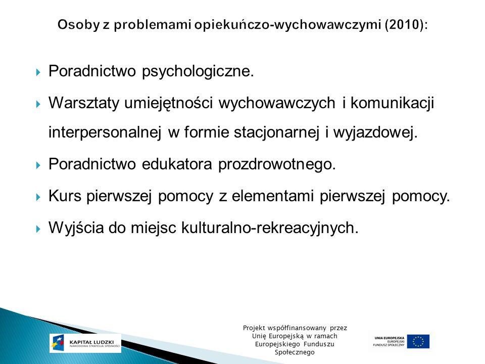  Poradnictwo psychologiczne.  Warsztaty umiejętności wychowawczych i komunikacji interpersonalnej w formie stacjonarnej i wyjazdowej.  Poradnictwo