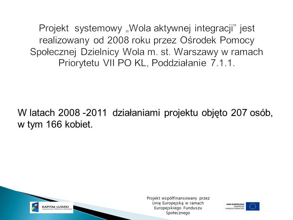 W latach 2008 -2011 działaniami projektu objęto 207 osób, w tym 166 kobiet. Projekt współfinansowany przez Unię Europejską w ramach Europejskiego Fund