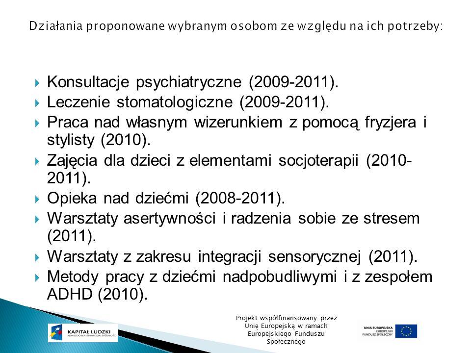  Konsultacje psychiatryczne (2009-2011).  Leczenie stomatologiczne (2009-2011).  Praca nad własnym wizerunkiem z pomocą fryzjera i stylisty (2010).