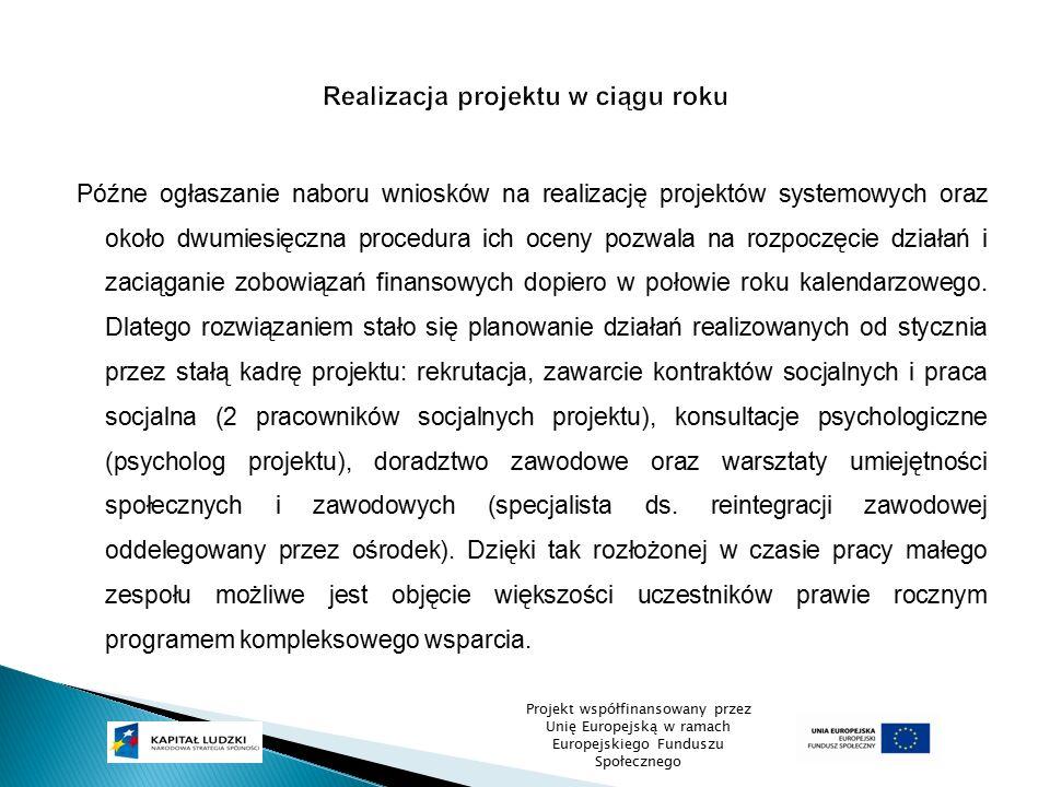 Późne ogłaszanie naboru wniosków na realizację projektów systemowych oraz około dwumiesięczna procedura ich oceny pozwala na rozpoczęcie działań i zac