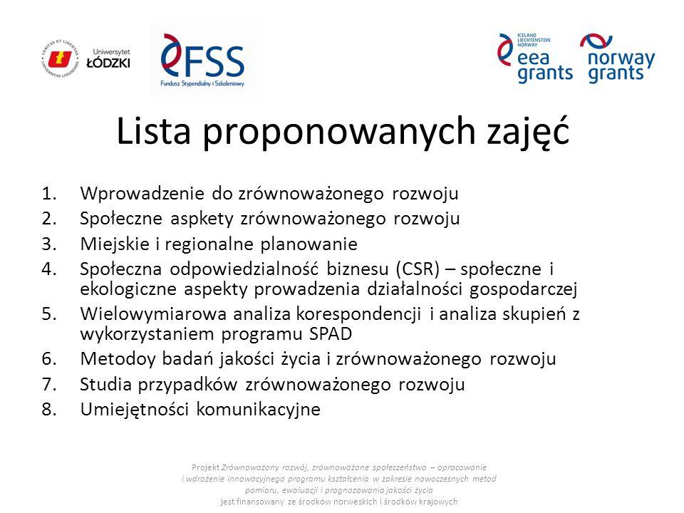 Lista proponowanych zajęć 1.Wprowadzenie do zrównoważonego rozwoju 2.Społeczne aspkety zrównoważonego rozwoju 3.Miejskie i regionalne planowanie 4.Społeczna odpowiedzialność biznesu (CSR) – społeczne i ekologiczne aspekty prowadzenia działalności gospodarczej 5.Wielowymiarowa analiza korespondencji i analiza skupień z wykorzystaniem programu SPAD 6.Metodoy badań jakości życia i zrównoważonego rozwoju 7.Studia przypadków zrównoważonego rozwoju 8.Umiejętności komunikacyjne Projekt Zrównoważony rozwój, zrównoważone społeczeństwo – opracowanie i wdrożenie innowacyjnego programu kształcenia w zakresie nowoczesnych metod pomiaru, ewaluacji i prognozowania jakości życia jest finansowany ze środków norweskich i środków krajowych