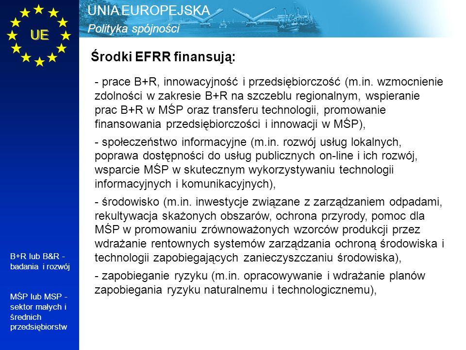Polityka spójności UNIA EUROPEJSKA UE - prace B+R, innowacyjność i przedsiębiorczość (m.in.