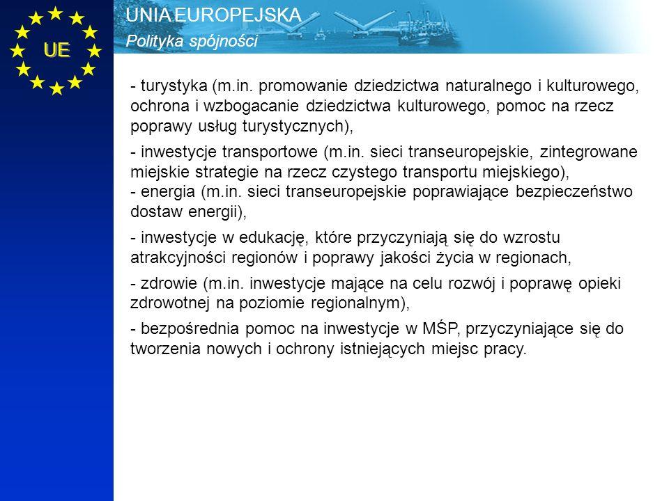 Polityka spójności UNIA EUROPEJSKA UE - turystyka (m.in.