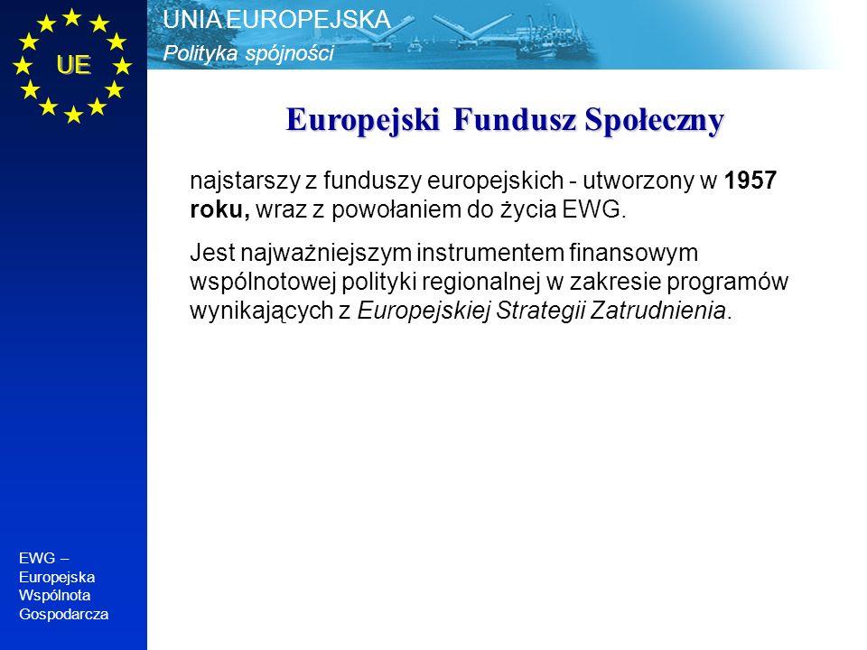 Polityka spójności UNIA EUROPEJSKA UE Europejski Fundusz Społeczny najstarszy z funduszy europejskich - utworzony w 1957 roku, wraz z powołaniem do życia EWG.