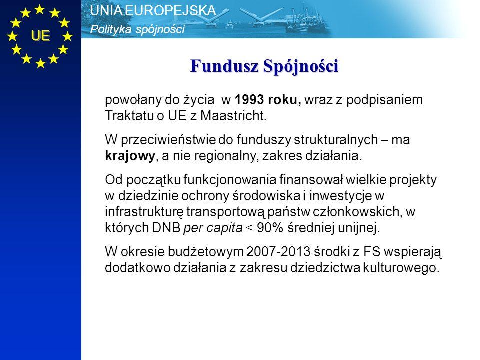Polityka spójności UNIA EUROPEJSKA UE Fundusz Spójności powołany do życia w 1993 roku, wraz z podpisaniem Traktatu o UE z Maastricht.