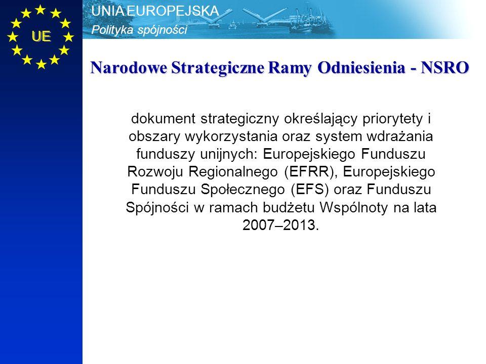 Polityka spójności UNIA EUROPEJSKA UE dokument strategiczny określający priorytety i obszary wykorzystania oraz system wdrażania funduszy unijnych: Eu