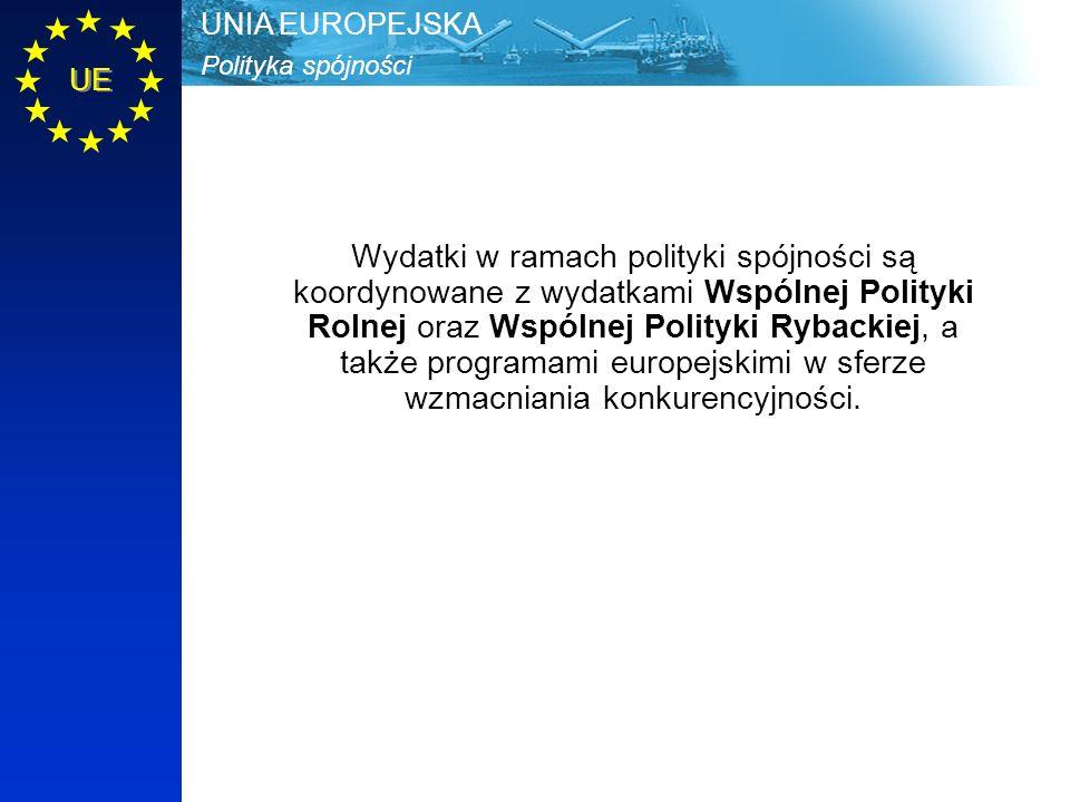 Polityka spójności UNIA EUROPEJSKA UE Wydatki w ramach polityki spójności są koordynowane z wydatkami Wspólnej Polityki Rolnej oraz Wspólnej Polityki