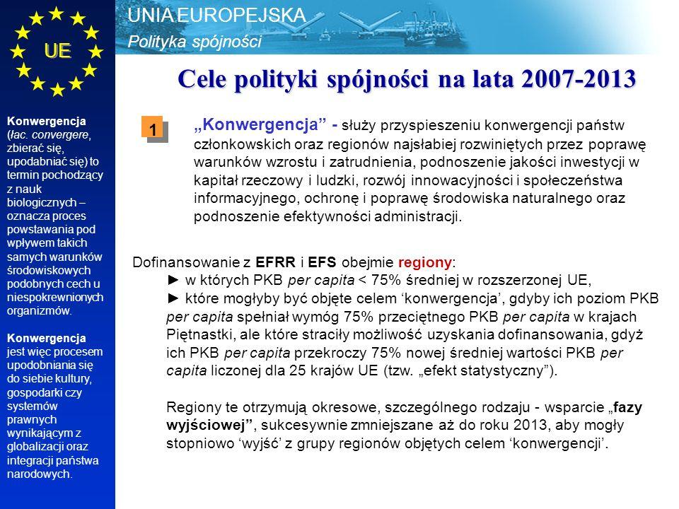 """Polityka spójności UNIA EUROPEJSKA UE Cele polityki spójności na lata 2007-2013 """"Konwergencja - służy przyspieszeniu konwergencji państw członkowskich oraz regionów najsłabiej rozwiniętych przez poprawę warunków wzrostu i zatrudnienia, podnoszenie jakości inwestycji w kapitał rzeczowy i ludzki, rozwój innowacyjności i społeczeństwa informacyjnego, ochronę i poprawę środowiska naturalnego oraz podnoszenie efektywności administracji."""