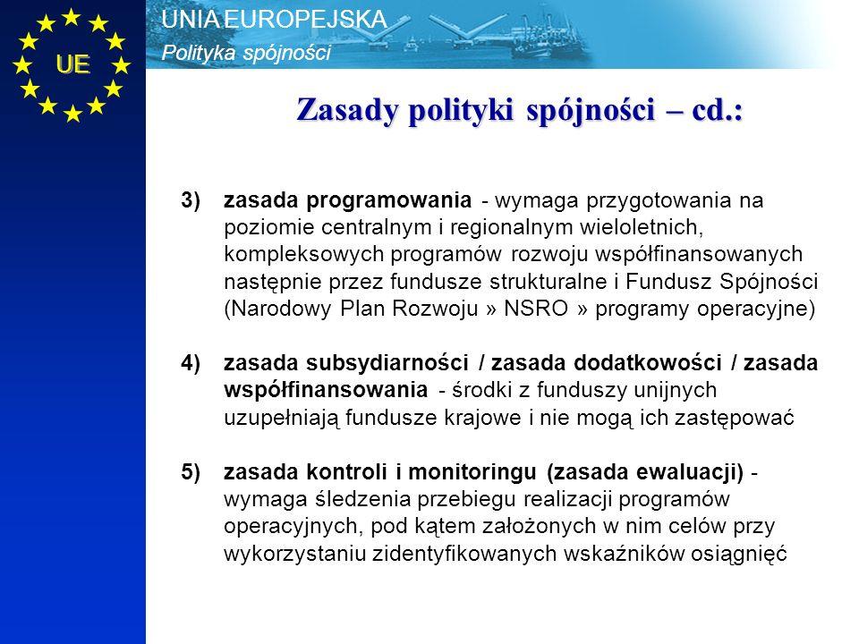 Polityka spójności UNIA EUROPEJSKA UE 3)zasada programowania - wymaga przygotowania na poziomie centralnym i regionalnym wieloletnich, kompleksowych programów rozwoju współfinansowanych następnie przez fundusze strukturalne i Fundusz Spójności (Narodowy Plan Rozwoju » NSRO » programy operacyjne) 4)zasada subsydiarności / zasada dodatkowości / zasada współfinansowania - środki z funduszy unijnych uzupełniają fundusze krajowe i nie mogą ich zastępować 5)zasada kontroli i monitoringu (zasada ewaluacji) - wymaga śledzenia przebiegu realizacji programów operacyjnych, pod kątem założonych w nim celów przy wykorzystaniu zidentyfikowanych wskaźników osiągnięć Zasady polityki spójności – cd.: