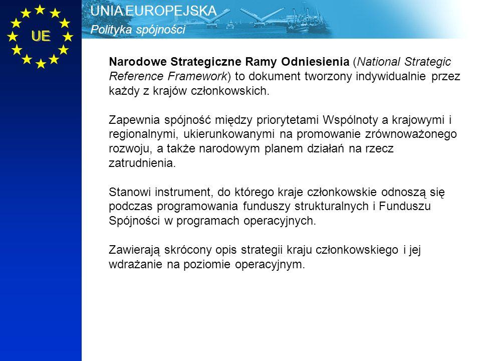 Polityka spójności UNIA EUROPEJSKA UE dokument strategiczny określający priorytety i obszary wykorzystania oraz system wdrażania funduszy unijnych: Europejskiego Funduszu Rozwoju Regionalnego (EFRR), Europejskiego Funduszu Społecznego (EFS) oraz Funduszu Spójności w ramach budżetu Wspólnoty na lata 2007–2013.