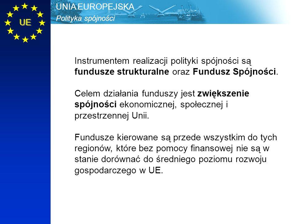 Polityka spójności UNIA EUROPEJSKA UE Fundusze strukturalne Europejski Fundusz Rozwoju Regionalnego - EFRR European Regional Development Fund - ERDF Europejski Fundusz Społeczny- EFS Europejski Fundusz Społeczny - EFS European Social Fund – ESF Fundusz Spójności – FS Fundusz Kohezji - Cohesian Fund - CF Instrumenty finansowe realizacji Polityki Spójności 2007-2013 Fundusze strukturalne są instrumentami finansowymi wspierającymi realizację polityki spójności Unii Europejskiej.