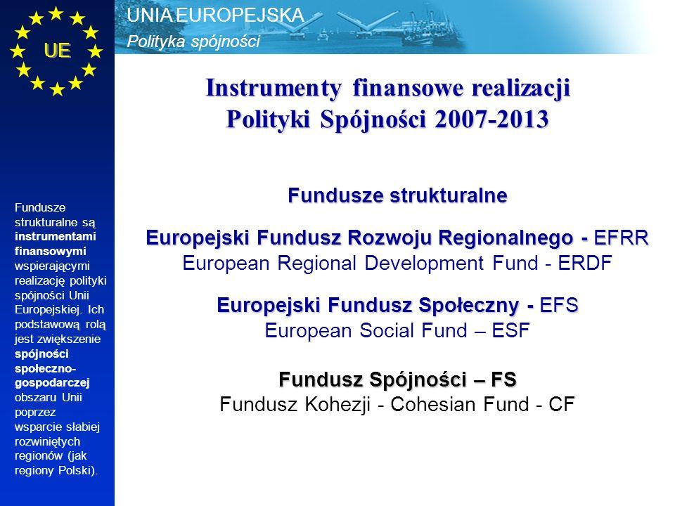 Polityka spójności UNIA EUROPEJSKA UE Cele i fundusze polityki spójności 2007-2013 EFRR EFS Fundusz Spójności Konwergencja Konkurencyjność i zatrudnienie w regionach Europejska Współpraca Terytorialna EFRR EFS infrastruktura, innowacyjność, inwestycje, itp.