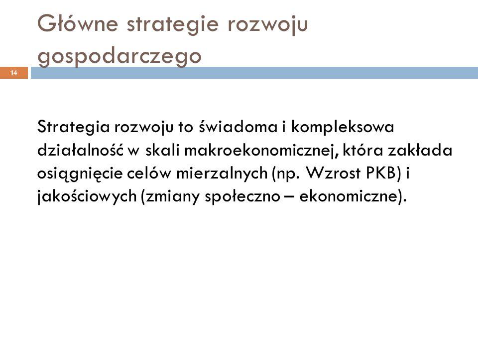 Główne strategie rozwoju gospodarczego 14 Strategia rozwoju to świadoma i kompleksowa działalność w skali makroekonomicznej, która zakłada osiągnięcie