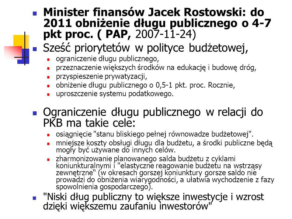 Minister finansów Jacek Rostowski: do 2011 obniżenie długu publicznego o 4-7 pkt proc. ( PAP, 2007-11-24) Sześć priorytetów w polityce budżetowej, ogr