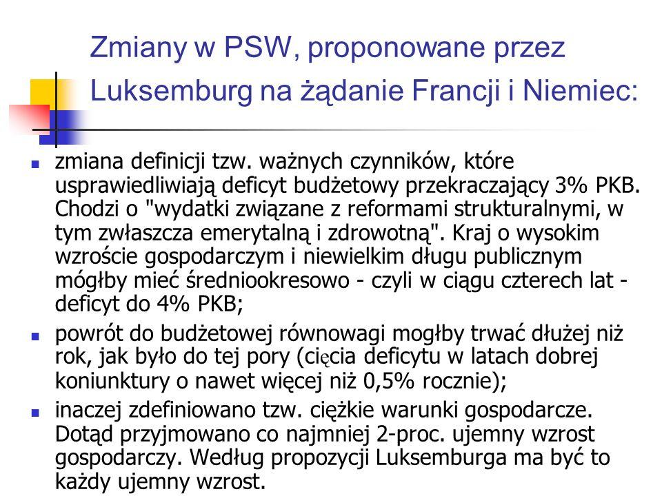 Zmiany w PSW, proponowane przez Luksemburg na żądanie Francji i Niemiec: zmiana definicji tzw. ważnych czynników, które usprawiedliwiają deficyt budże