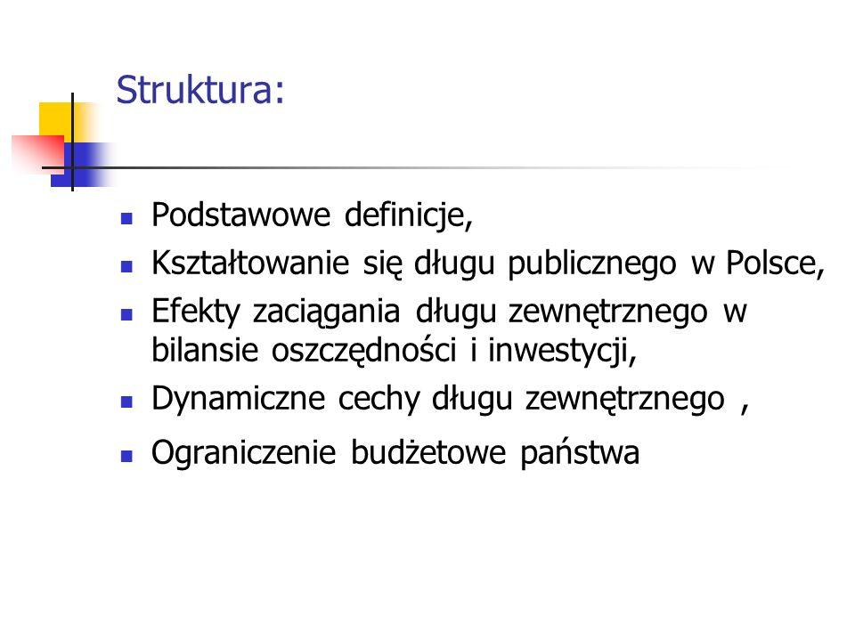 Struktura: Podstawowe definicje, Kształtowanie się długu publicznego w Polsce, Efekty zaciągania długu zewnętrznego w bilansie oszczędności i inwestyc