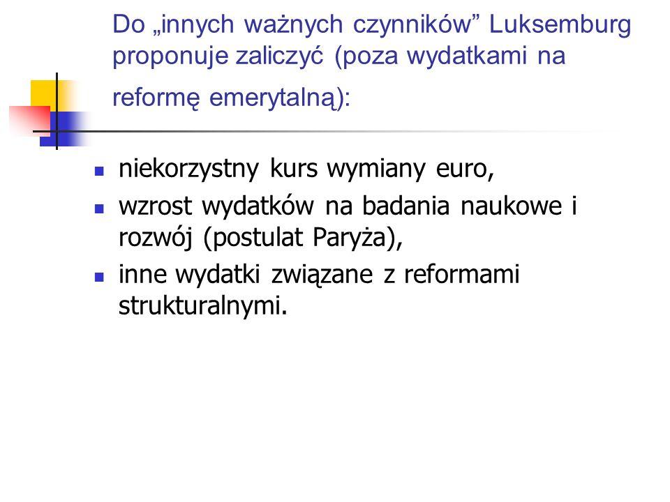 """Do """"innych ważnych czynników"""" Luksemburg proponuje zaliczyć (poza wydatkami na reformę emerytalną): niekorzystny kurs wymiany euro, wzrost wydatków na"""