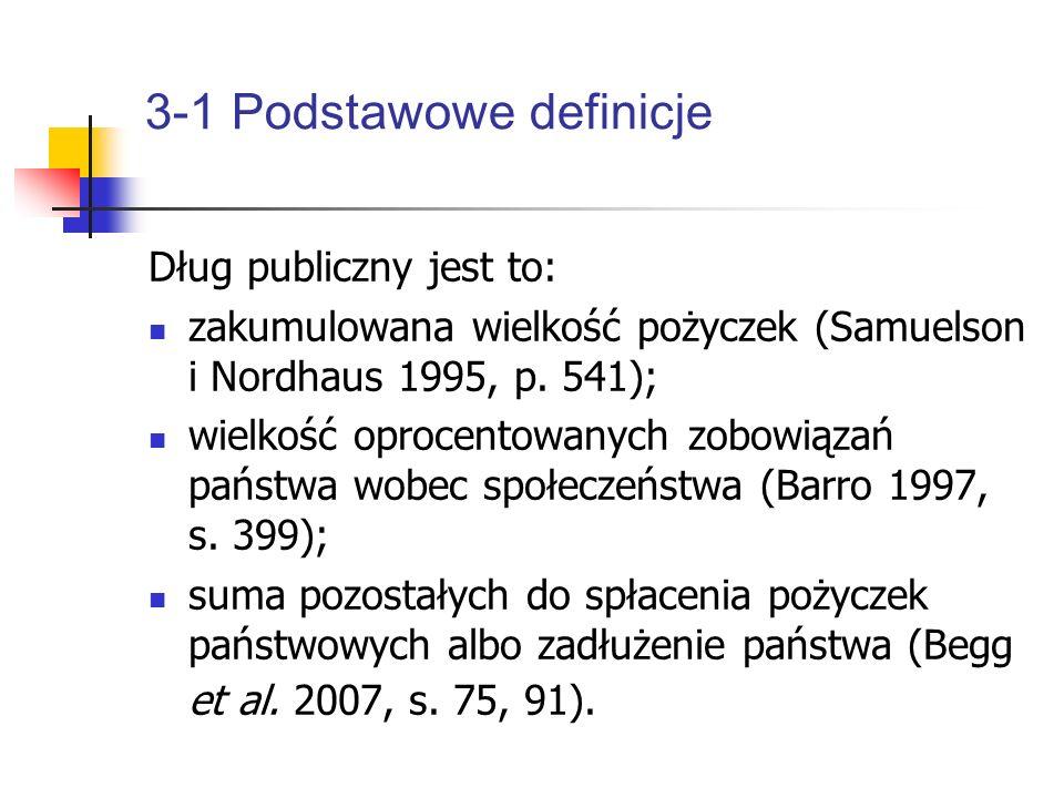 3-1 Podstawowe definicje Dług publiczny jest to: zakumulowana wielkość pożyczek (Samuelson i Nordhaus 1995, p. 541); wielkość oprocentowanych zobowiąz