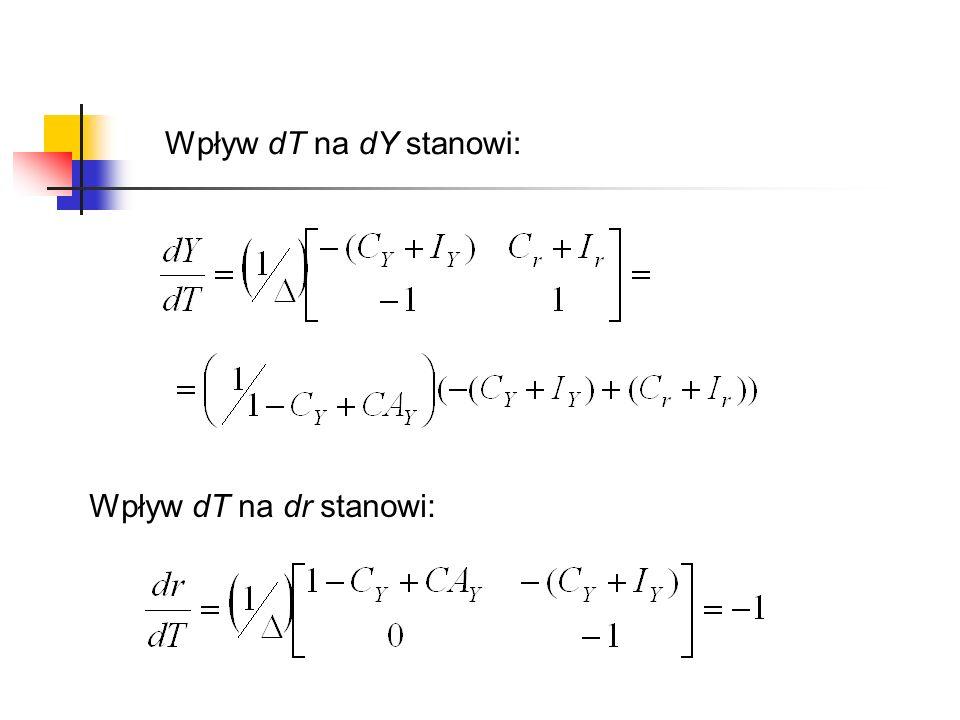 Wpływ dT na dY stanowi: Wpływ dT na dr stanowi: