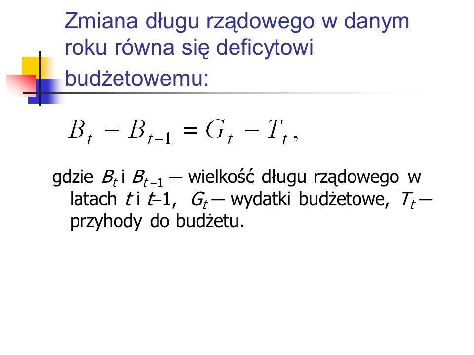 3-2 Kształtowanie się długu publicznego w Polsce Polska: dług publiczny (% PKB), 1994-2005 rr.