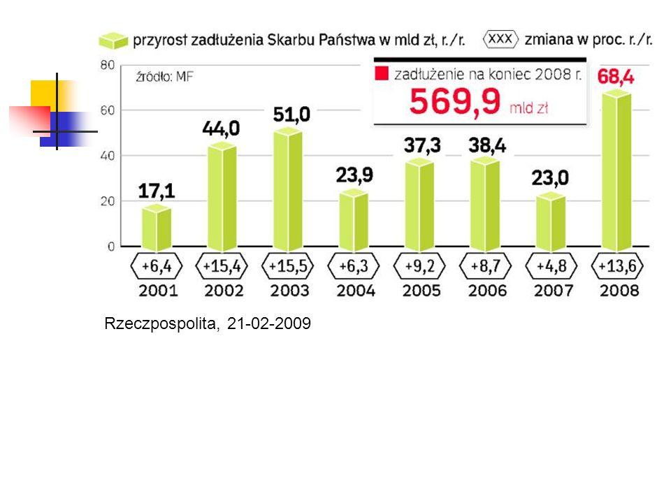 Rzeczpospolita, 21-02-2009