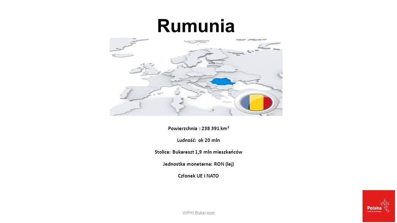 Rumunia Powierzchnia : 238 391 km² Ludność: ok 20 mln Stolica: Bukareszt 1,9 mln mieszkańców Jednostka monetarna: RON (lej) Członek UE i NATO WPHI Buk