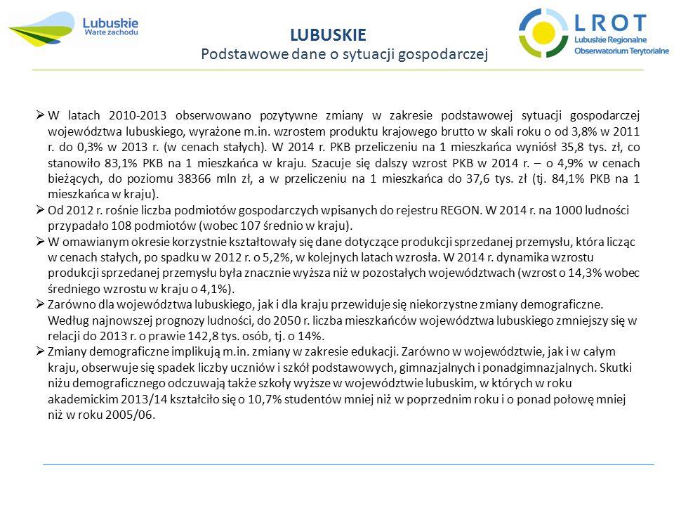 Podstawowe dane o sytuacji gospodarczej LUBUSKIE  W latach 2010-2013 obserwowano pozytywne zmiany w zakresie podstawowej sytuacji gospodarczej województwa lubuskiego, wyrażone m.in.