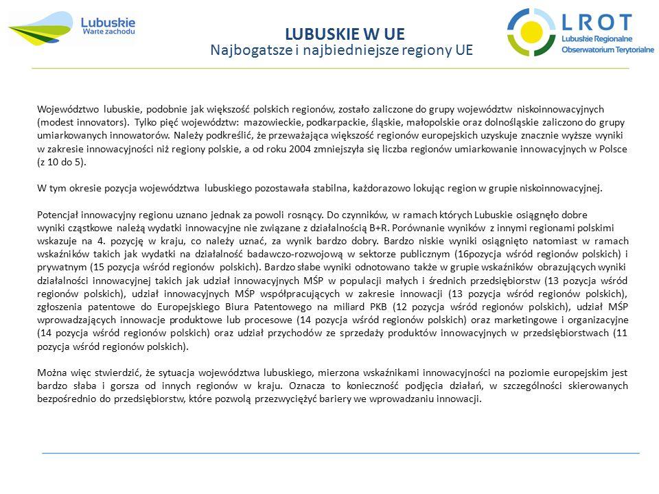 Najbogatsze i najbiedniejsze regiony UE LUBUSKIE W UE Województwo lubuskie, podobnie jak większość polskich regionów, zostało zaliczone do grupy województw niskoinnowacyjnych (modest innovators).