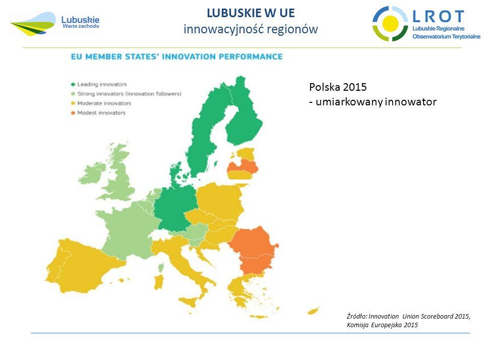 Źródło: Innovation Union Scoreboard 2015, Komisja Europejska 2015 Polska 2015 - umiarkowany innowator LUBUSKIE W UE innowacyjność regionów