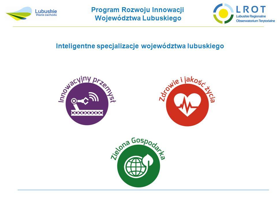 Inteligentne specjalizacje województwa lubuskiego Program Rozwoju Innowacji Województwa Lubuskiego