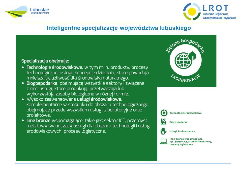 Inteligentne specjalizacje województwa lubuskiego