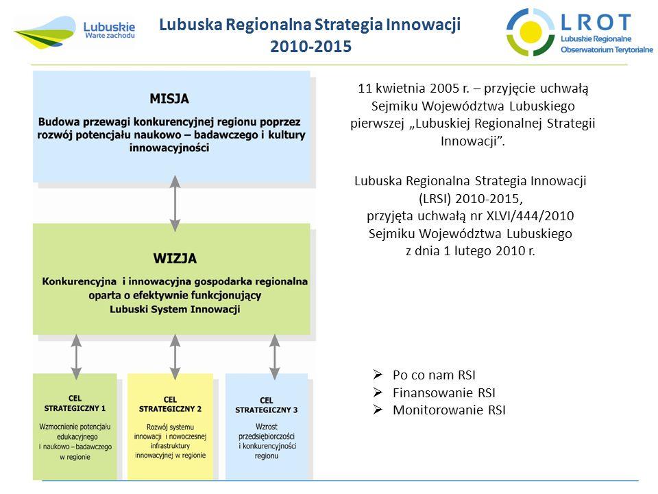 Lubuska Regionalna Strategia Innowacji (LRSI) 2010-2015, przyjęta uchwałą nr XLVI/444/2010 Sejmiku Województwa Lubuskiego z dnia 1 lutego 2010 r. Lubu