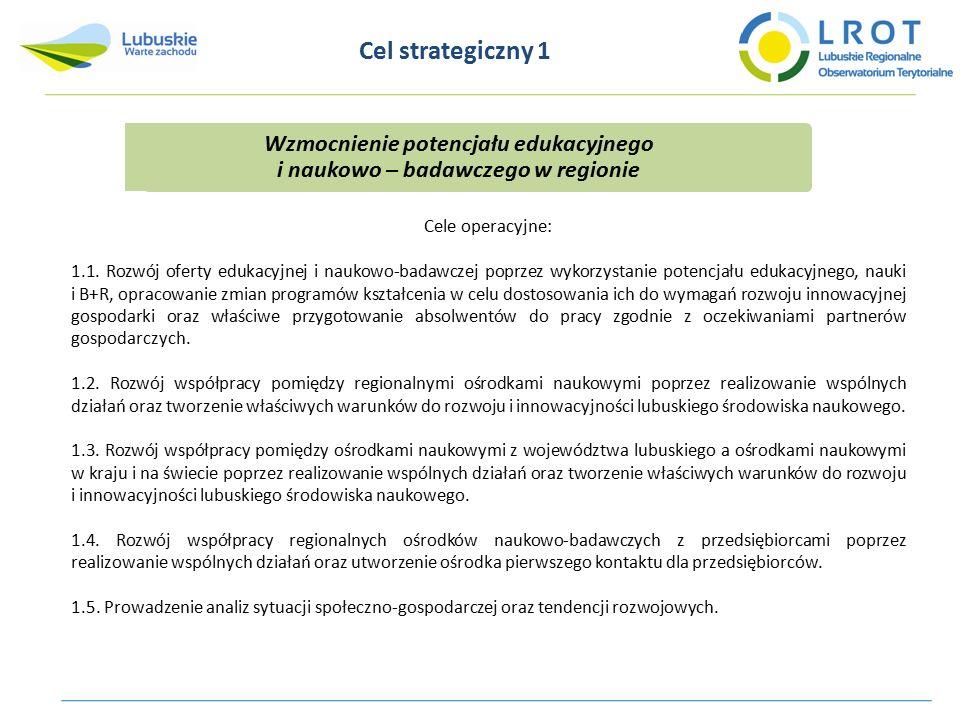 Cel strategiczny 1 Wzmocnienie potencjału edukacyjnego i naukowo – badawczego w regionie Cele operacyjne: 1.1. Rozwój oferty edukacyjnej i naukowo-bad