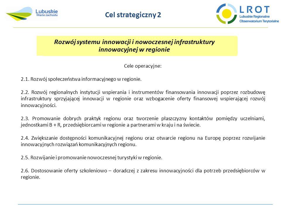 Cel strategiczny 2 Rozwój systemu innowacji i nowoczesnej infrastruktury innowacyjnej w regionie Cele operacyjne: 2.1. Rozwój społeczeństwa informacyj