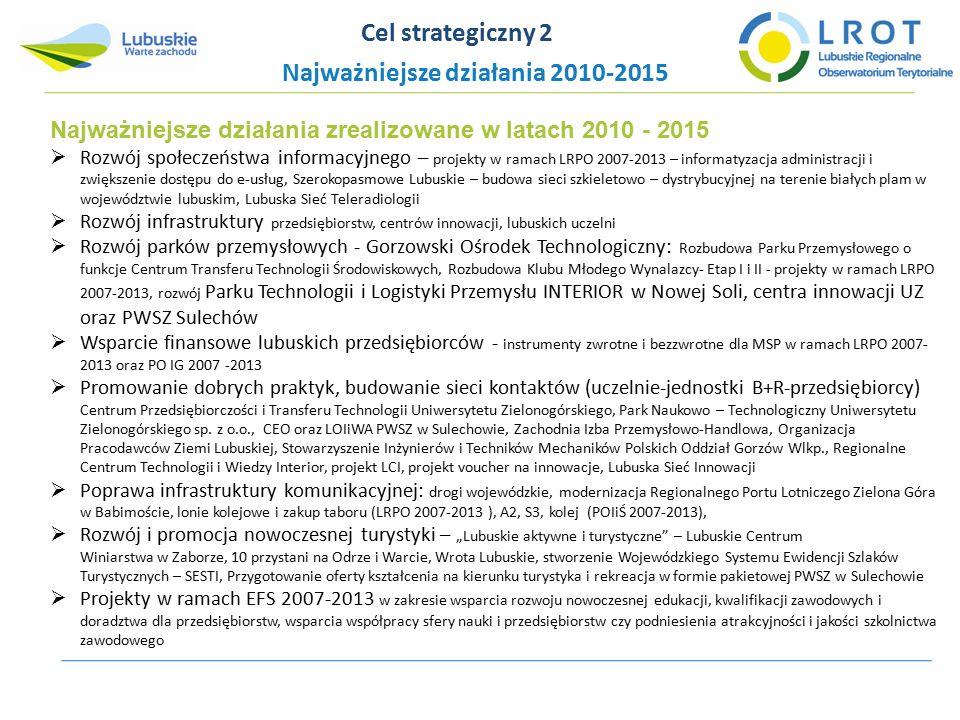Najważniejsze działania zrealizowane w latach 2010 - 2015  Rozwój społeczeństwa informacyjnego – projekty w ramach LRPO 2007-2013 – informatyzacja ad