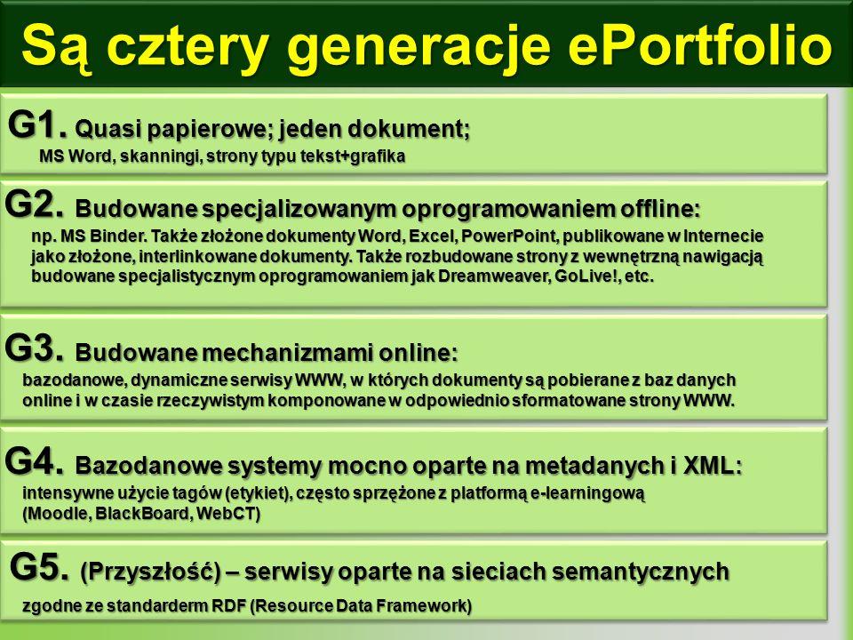 Są cztery generacje ePortfolio G1.