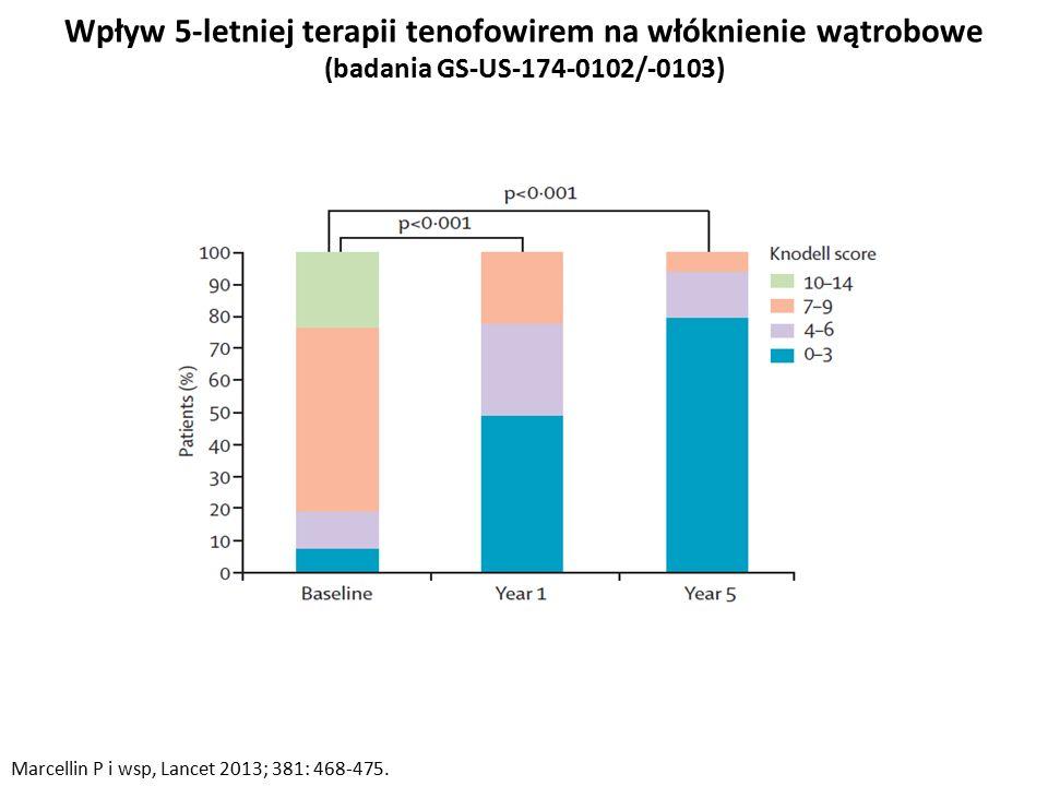 Marcellin P i wsp, Lancet 2013; 381: 468-475.