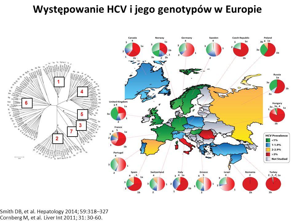 Występowanie HCV i jego genotypów w Europie Smith DB, et al.