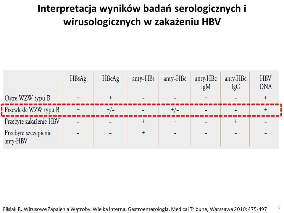 8 Interpretacja wyników badań serologicznych i wirusologicznych w zakażeniu HBV Flisiak R.
