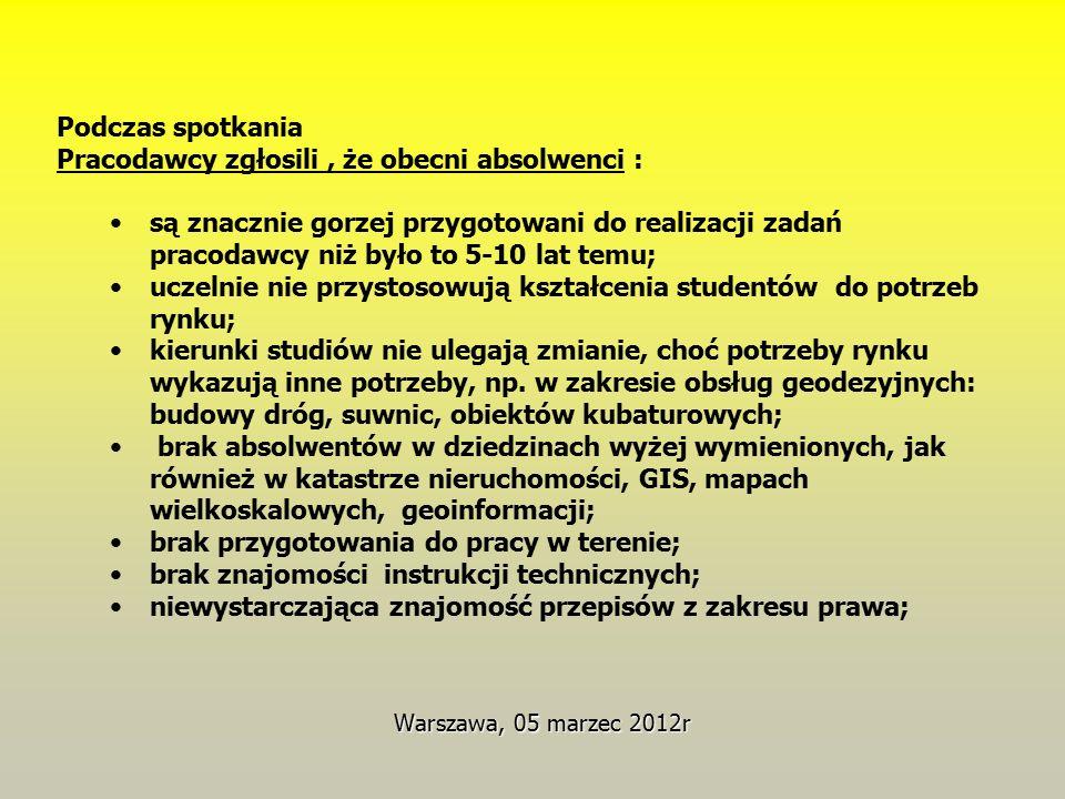 Warszawa, 05 marzec 2012r Podczas spotkania Pracodawcy zgłosili, że obecni absolwenci : są znacznie gorzej przygotowani do realizacji zadań pracodawcy