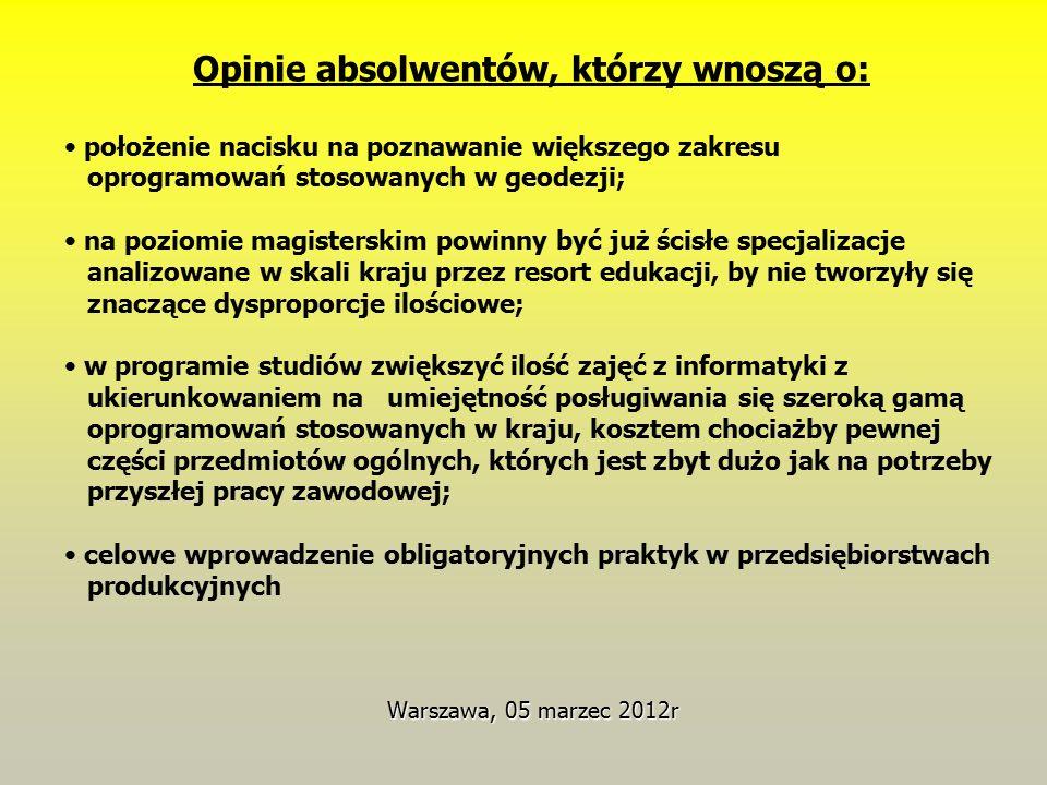 Warszawa, 05 marzec 2012r Opinie absolwentów, którzy wnoszą o: położenie nacisku na poznawanie większego zakresu oprogramowań stosowanych w geodezji; na poziomie magisterskim powinny być już ścisłe specjalizacje analizowane w skali kraju przez resort edukacji, by nie tworzyły się znaczące dysproporcje ilościowe; w programie studiów zwiększyć ilość zajęć z informatyki z ukierunkowaniem na umiejętność posługiwania się szeroką gamą oprogramowań stosowanych w kraju, kosztem chociażby pewnej części przedmiotów ogólnych, których jest zbyt dużo jak na potrzeby przyszłej pracy zawodowej; celowe wprowadzenie obligatoryjnych praktyk w przedsiębiorstwach produkcyjnych