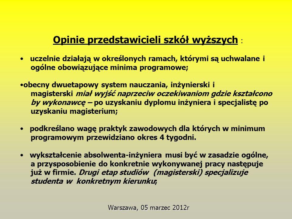 Warszawa, 05 marzec 2012r Opinie przedstawicieli szkół wyższych : uczelnie działają w określonych ramach, którymi są uchwalane i ogólne obowiązujące m