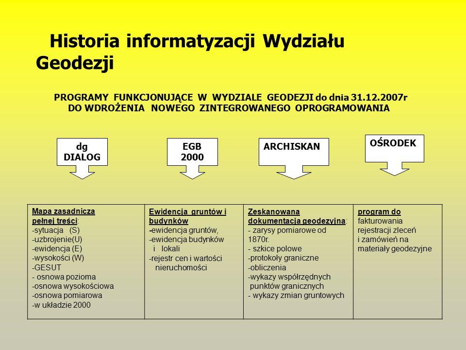 dg DIALOG EGB 2000 OŚRODEK ARCHISKAN Historia informatyzacji Wydziału Geodezji PROGRAMY FUNKCJONUJĄCE W WYDZIALE GEODEZJI do dnia 31.12.2007r DO WDROŻENIA NOWEGO ZINTEGROWANEGO OPROGRAMOWANIA Mapa zasadnicza pełnej treści: -sytuacja (S) -uzbrojenie(U) -ewidencja (E) -wysokości (W) -GESUT - osnowa pozioma -osnowa wysokościowa -osnowa pomiarowa -w układzie 2000 Ewidencja gruntów i budynków -ewidencja gruntów, -ewidencja budynków i lokali -rejestr cen i wartości nieruchomości Zeskanowana dokumentacja geodezyjna: - zarysy pomiarowe od 1870r.