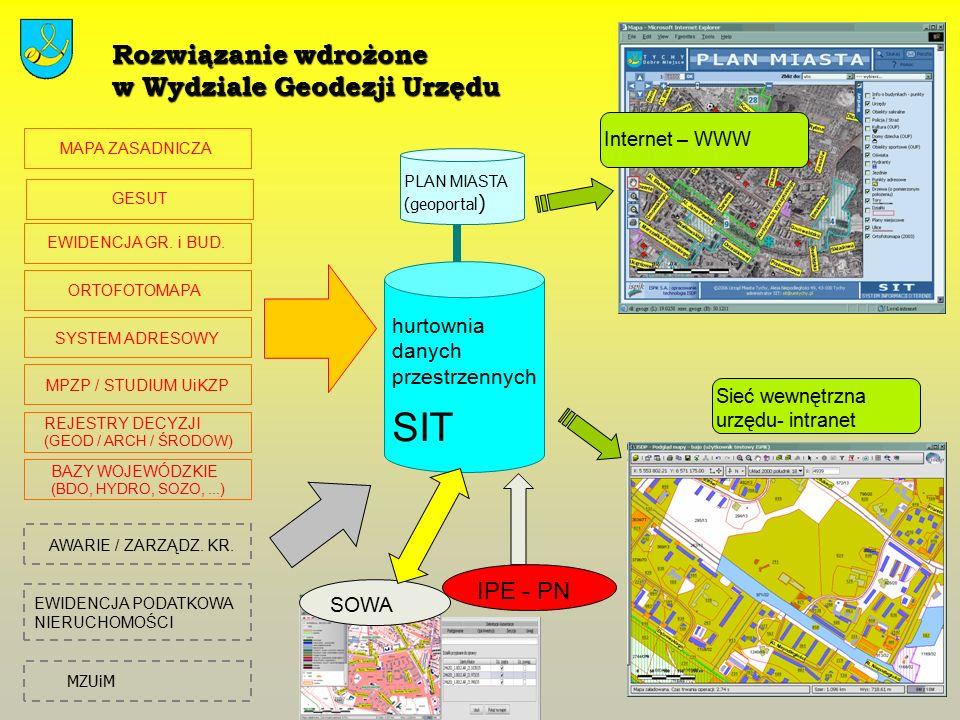 hurtownia danych przestrzennych SIT Internet – WWW PLAN MIASTA (geoportal ) MAPA ZASADNICZAEWIDENCJA GR. i BUD.ORTOFOTOMAPASYSTEM ADRESOWYMPZP / STUDI
