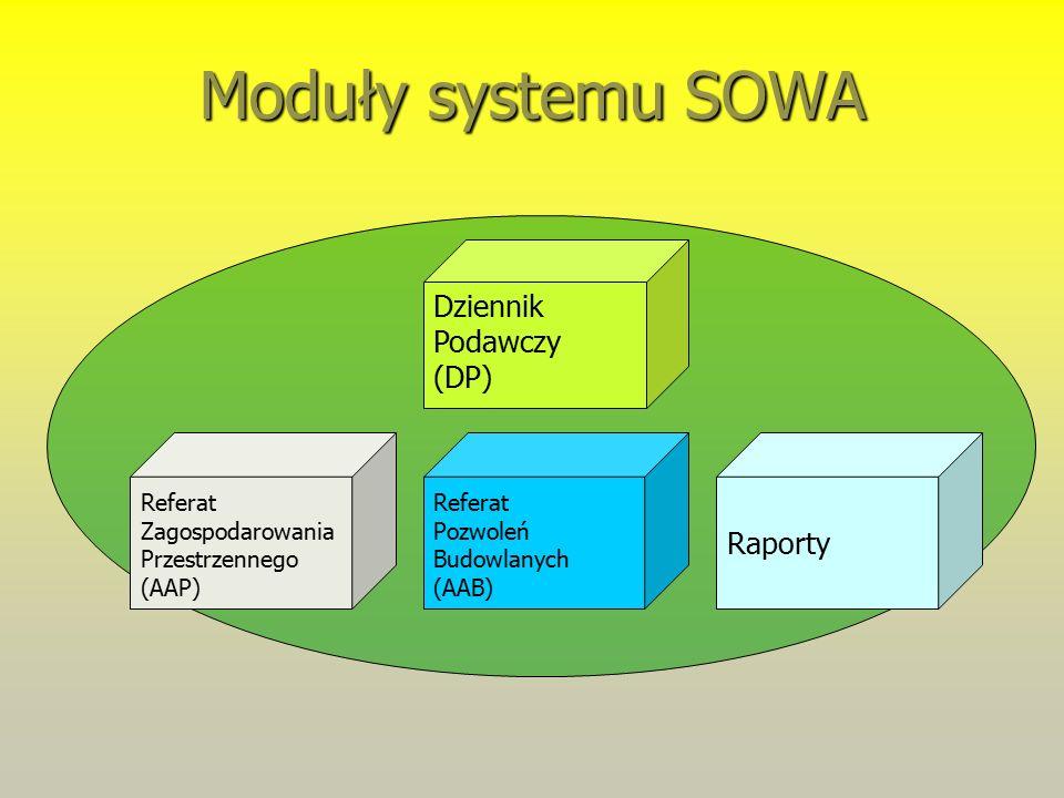 Moduły systemu SOWA Referat Zagospodarowania Przestrzennego (AAP) Referat Pozwoleń Budowlanych (AAB) Raporty Dziennik Podawczy (DP)